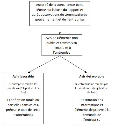 demande-de-clemence-2